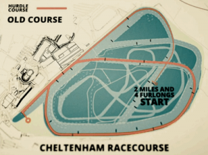 cheltenham old course hurdle