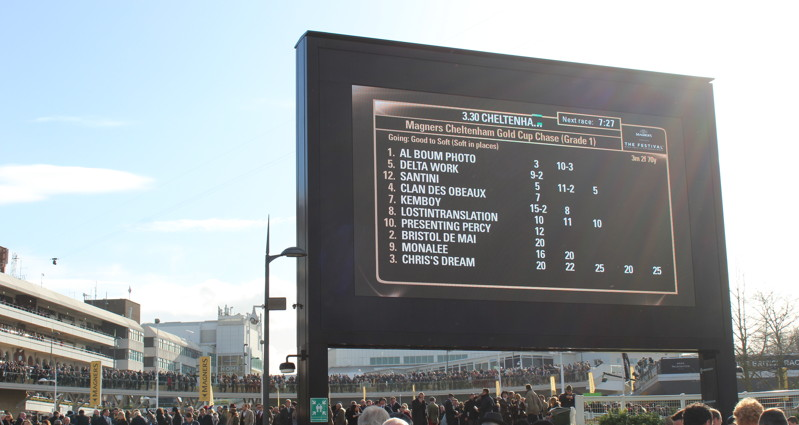 gold cup race board at cheltenham on gold cup day